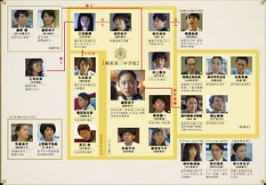 20150307_cast
